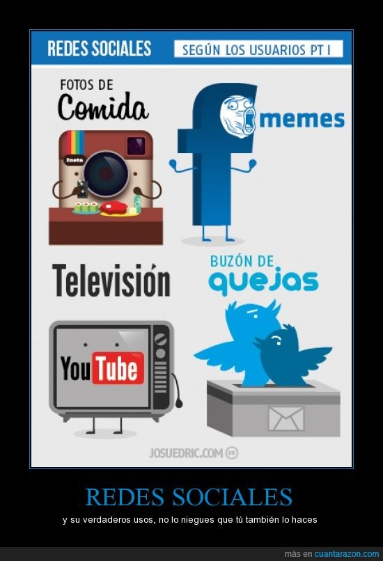 Facebook,Instagram,Redes sociales,Twitter,Youtube