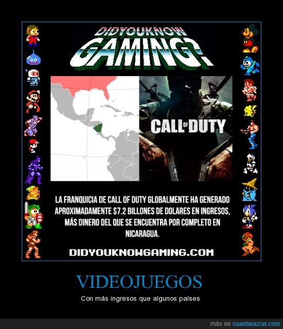 Call of dutty nicaragua,did you know gaming,playstation,xbox