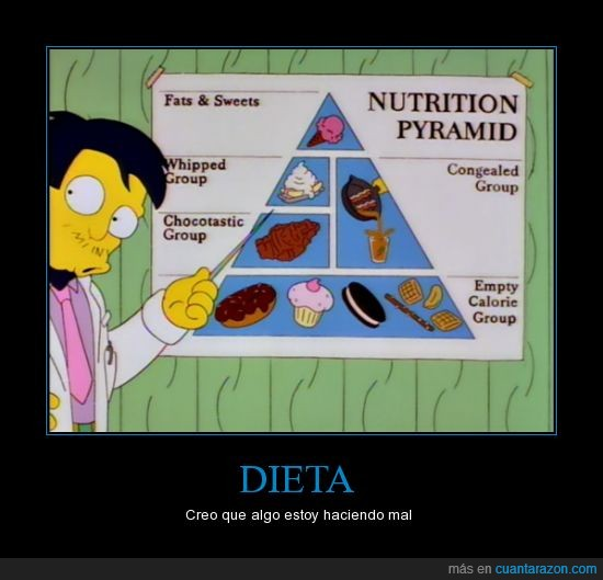 comida chatarra,dieta,los simpsons,mal,pirámide alimenticia