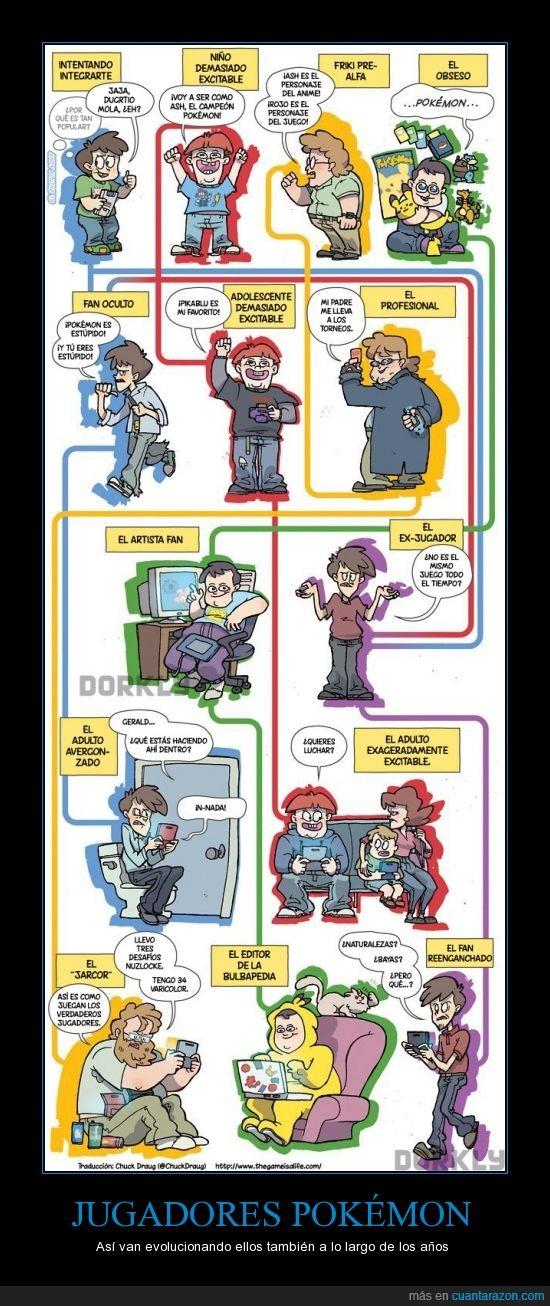 evolucionar,gameboy,jugador,Nintendo,Nintendo DS,Pokémon