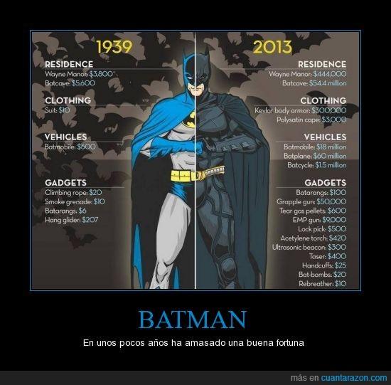 Antes te salia mas barato ser Batman,Batman,Bruce Wayne,Dinero,Fortuna,Inflación Everywhere,Mansión,Vehículo
