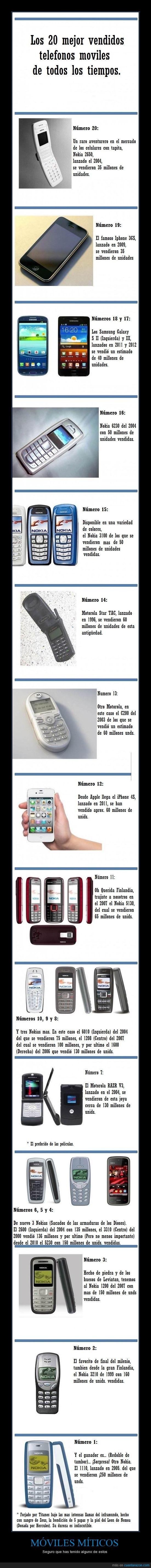 iphone,millones,movil,nokia,rankin,samsung,unidad,vendido