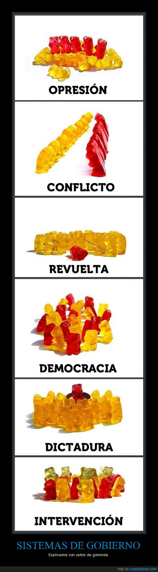 gobierno,gominola,gummy bears,haribo,ositos,política