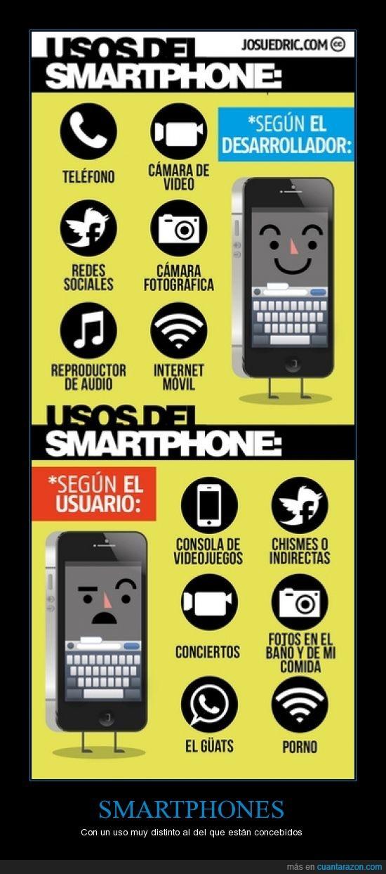 camara,consola,moviles,smartphones