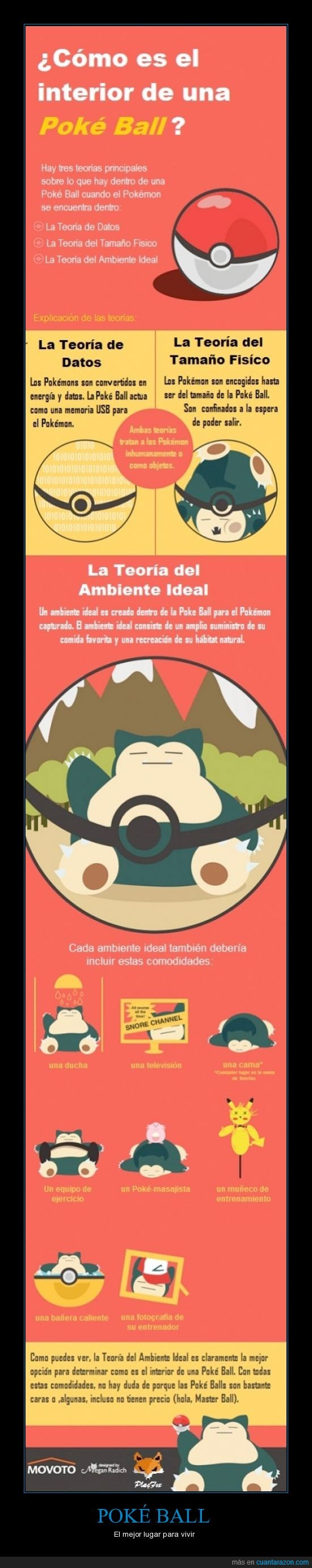 habitat ideal,PokéBall,Pokémon,teorias