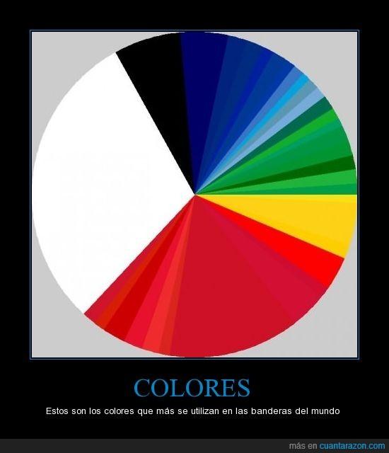 amarillo. naranja,añil,azul,azul marino,blanco,Colores,estadística,magenta,negro,rojo,rosa,verde