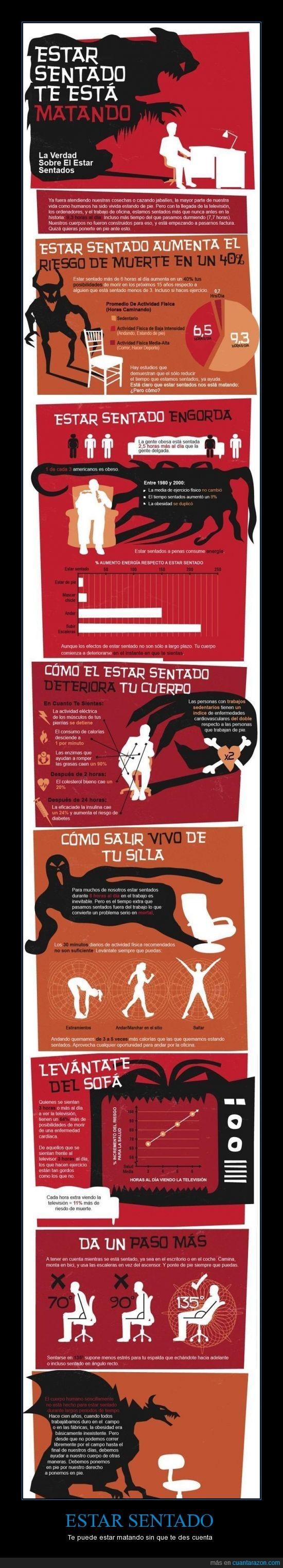 cuerpo humano,dragon,Estar sentado,matar,posicion,silla