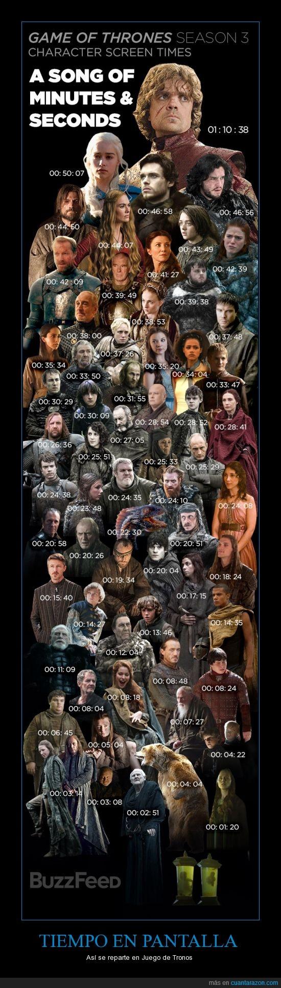 Canción de Hielo y Fuego,Game of Thrones,HBO,Juego de Tronos,The North Remembers...