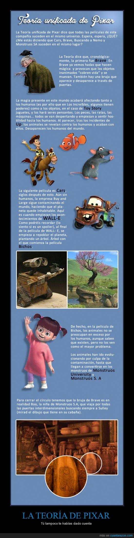 bichos,brave,cars,pixer,teoria,toy story,universo,up