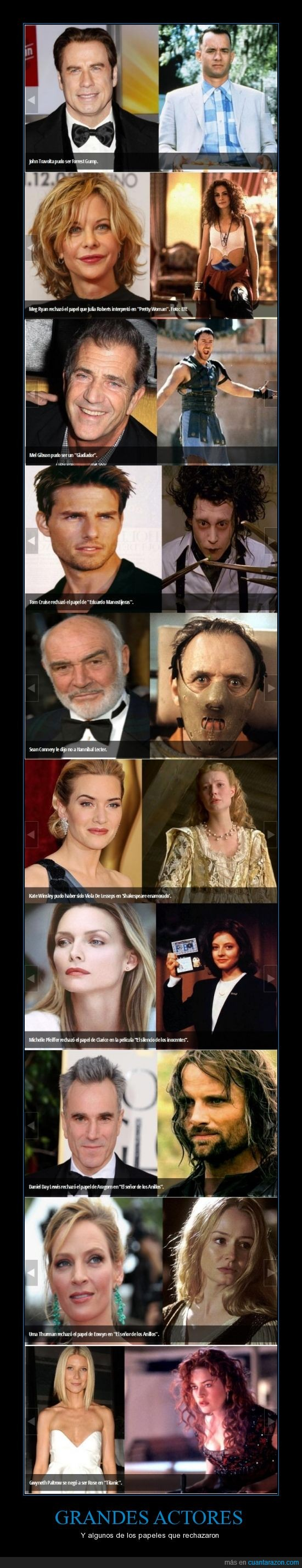 actores,eduardo manostijeras,forrest gump,gladiador,hannibal lecter,john travolta,lord of the rings,personajes,titanic