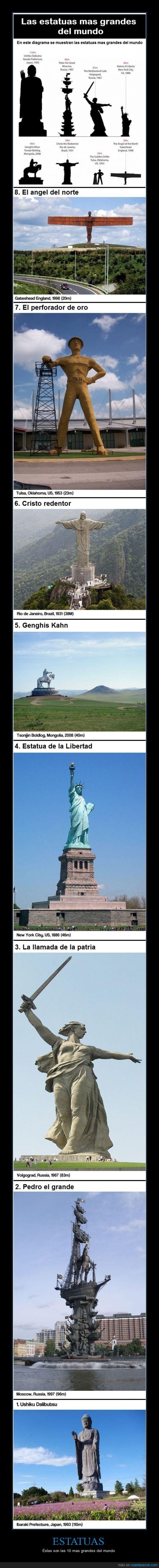 10,110m,estatuas,grandes