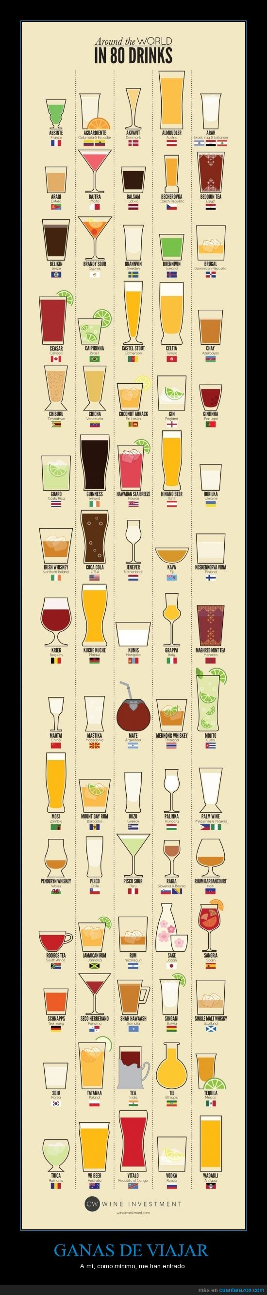alcohol,bebidas,cocktail,mate,pais,sangria,tequila,tipos