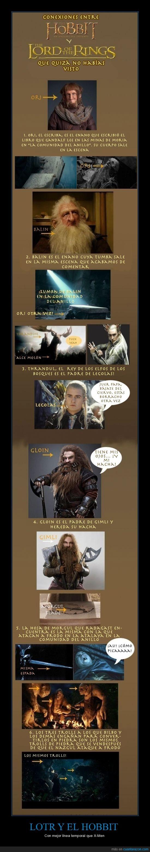 balin,coincidencia,conexion,el hobbit,el señor de los anillos,enano,frodo,gimli,gloin,minas,moria,ori,radagast