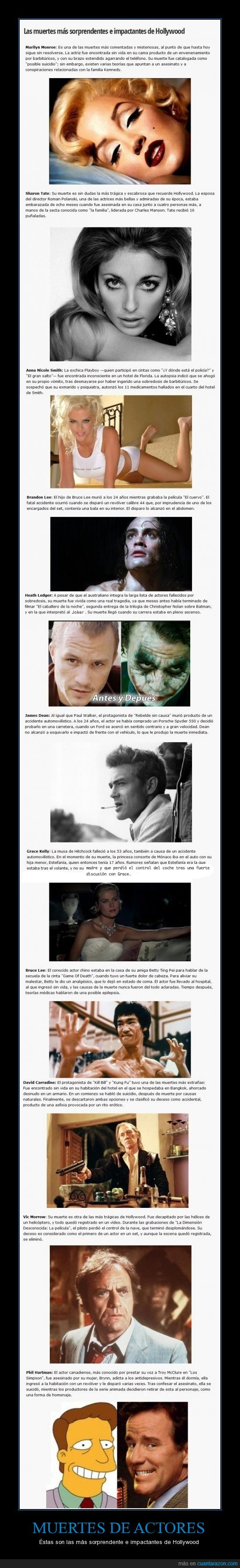 actores,brandon lee,bruce lee,carradine,explicacion,famosos,hay 11 no 10,james dean,marilyn monroe,muerte,sharon tate,tragicas,trou mclure