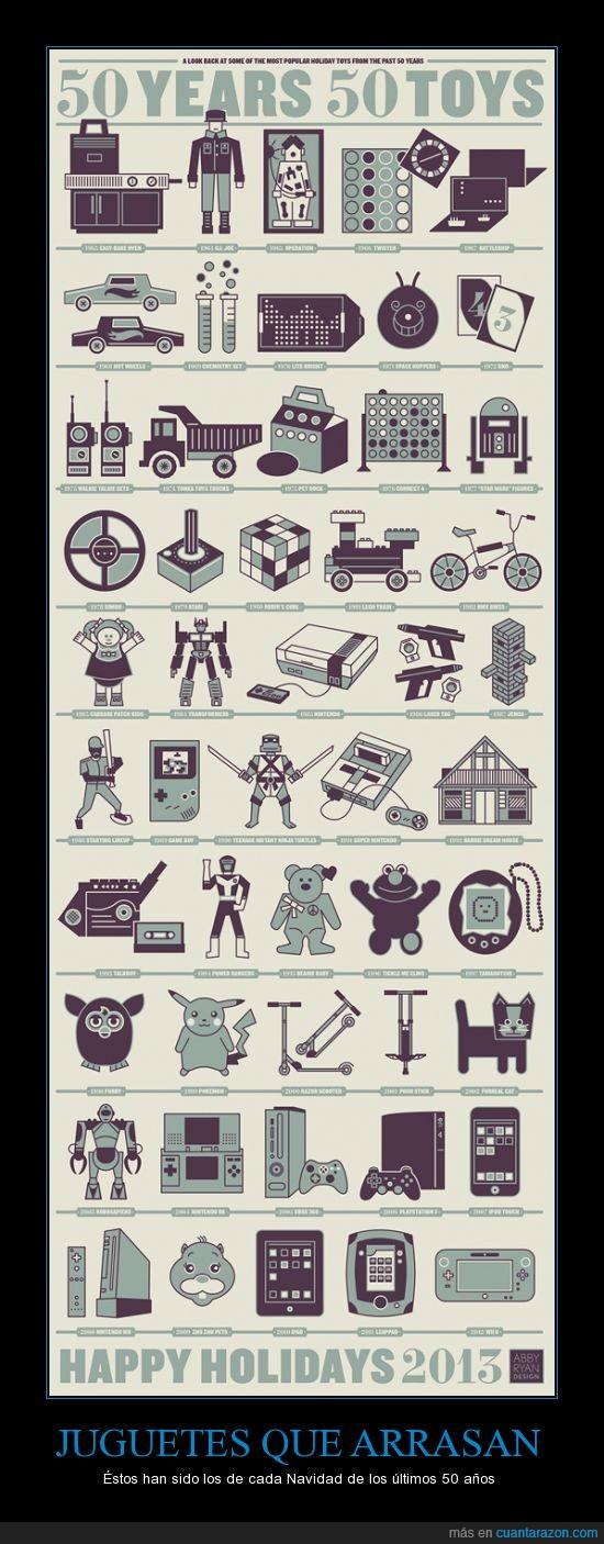 consola,exito,furby,juguete,muñeco,navidad,nintendo,playstation,preferido,star wars,wii