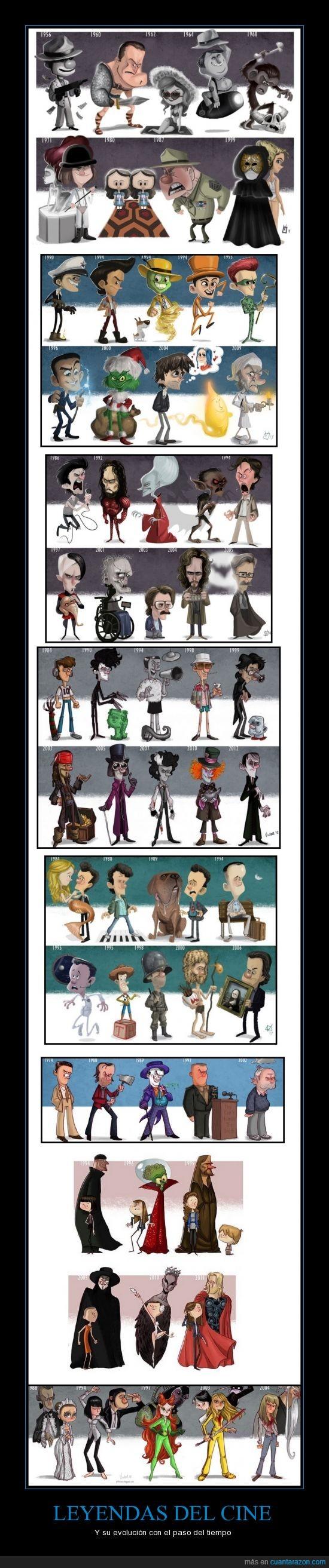 evolucion,Gary Oldman,Jack Nicholson,Jim Carrey,Johnny Depp,Natalie Portman,Stanley Kubrick,Tiempo,Tom Hanks,Uma Thurman