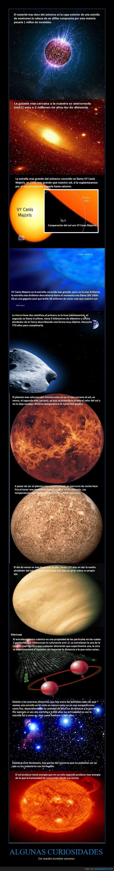 curiosidades verificadas en mas de una fuente,entrelazamiento cuántico,luna,mercurio,sol,universo,venus