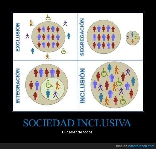 exclusin,inclusion,integracion,segregacion,sociedad