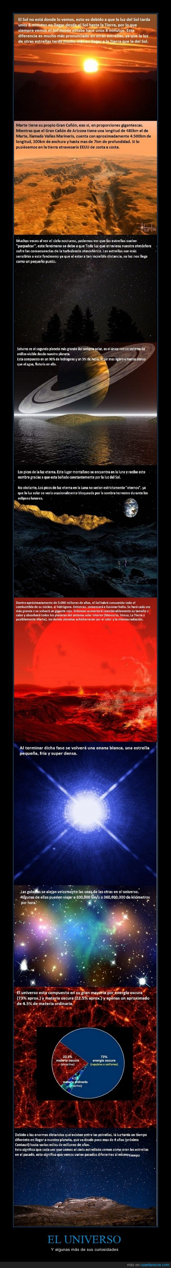 Enana blanca,Galaxias,Gigante rojo,Luna,Luz,Marte,materia y energía oscura,Picos de luz eterna,Saturno,Sol,Universo
