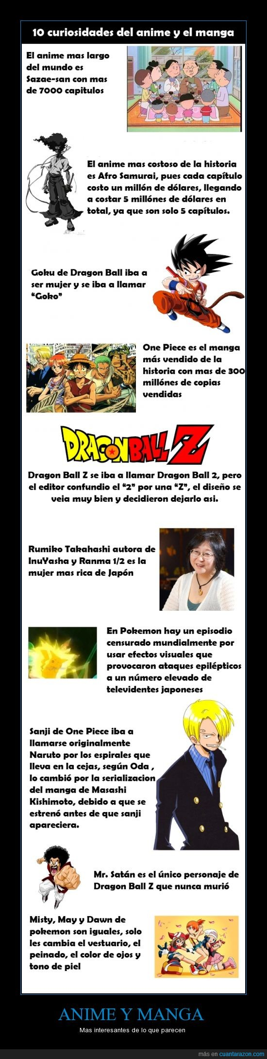 anime,curiosidades,Dragon Ball,dragon ball z,goku,inuyasha,manga,naruto,one piece,pokemon,sanji,sazae-san