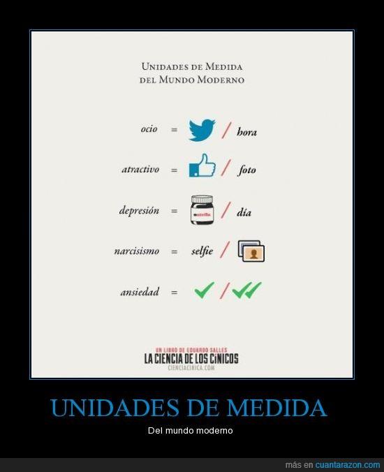 medida,moderno,nutella,selfie,twitter,unidades