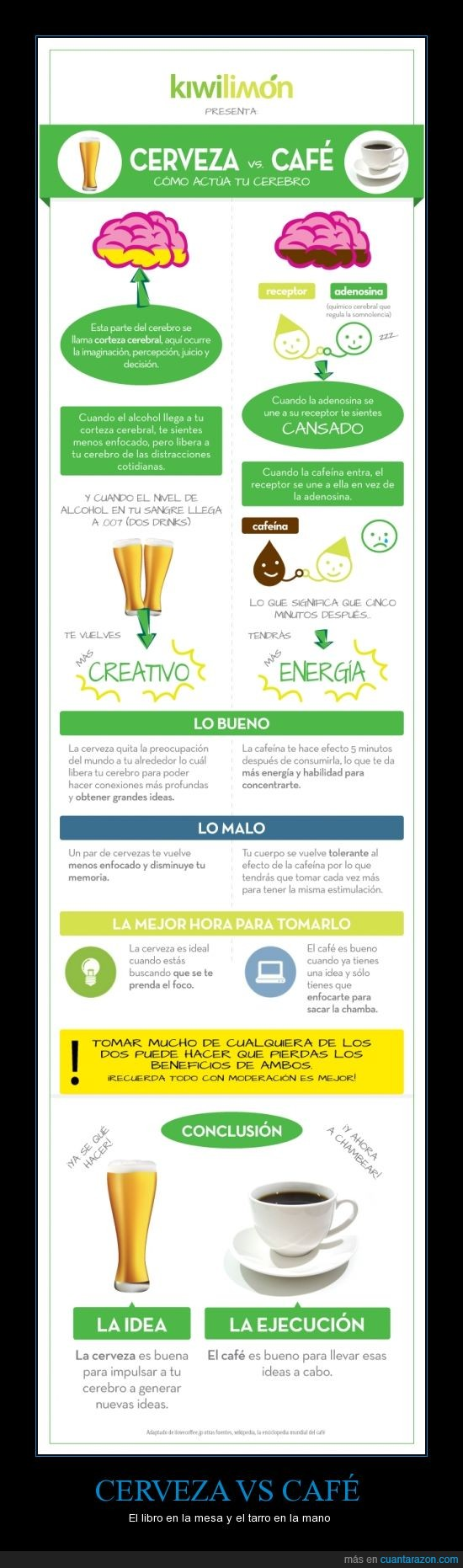 café,cerebro,cerveza,estudio,idea,vs