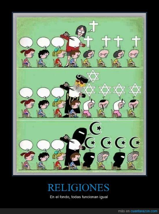 adoctrinar,cortar,creer,cristianismo,dios,islam,judio,pensamiento,religion