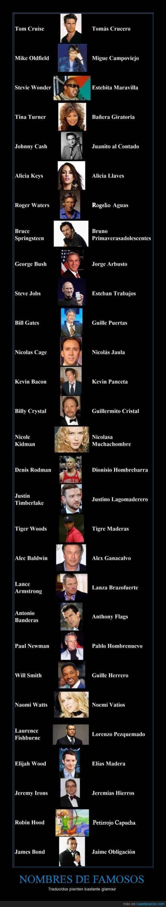 famosos,glamour,nicole kidman,Nombres propios,perder,robin hood,traducción,traducir