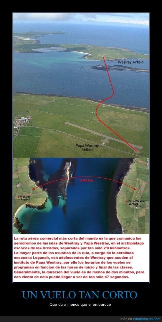 avión,corta,Escocia,escolares,instituto,Loganair,Orcadas,Papa Westray,ruta aérea,vuelo,Westray