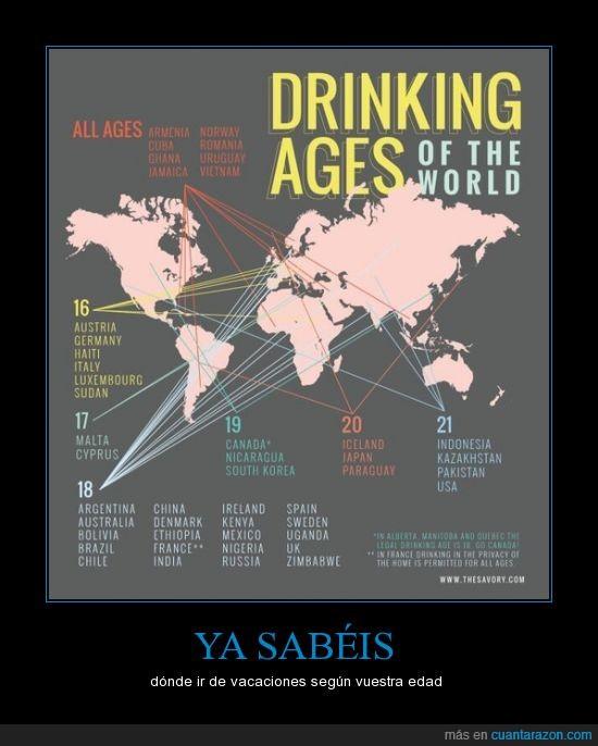 alcohol,beber,edad mínima,vacaciones