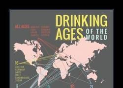 Enlace a La edad legal para beber según cada país