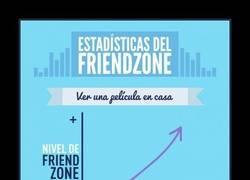 Enlace a La friendzone explicada en unas prácticas estadísticas