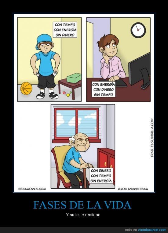 anciano,dinero,energia,fases,joven,realidad,tiempo,trabajo,vida