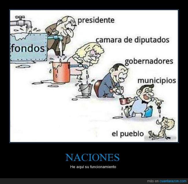 dinero,fondo,gobierno,impuestos,politicos,presidente,pueblo