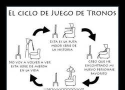 Enlace a JUEGO DE TRONOS [Spoiler free]