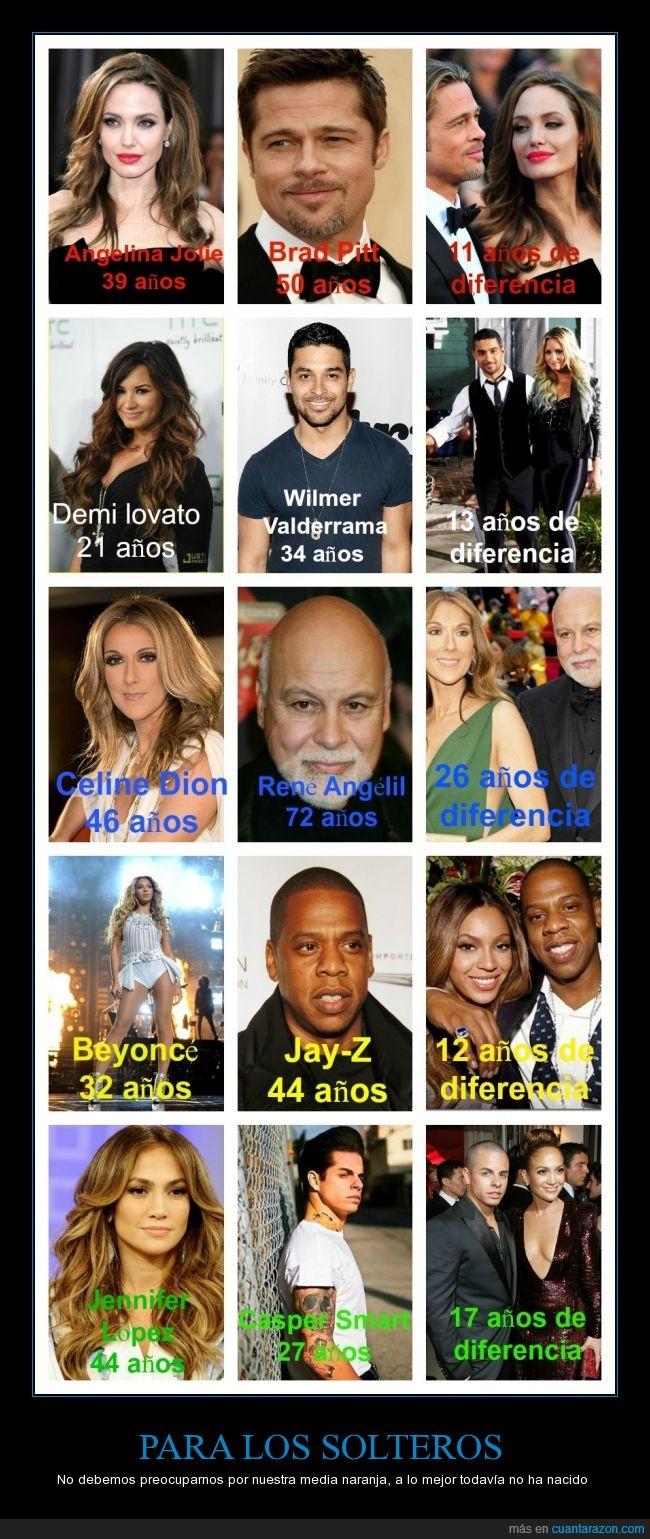 Angelina Jolie,Beyoncé,Brad Pitt,Casper Smart,Celine Dion,Demi Lovato,Edad no importa,Jay-Z,Jennifer López,Wilmer valderrama