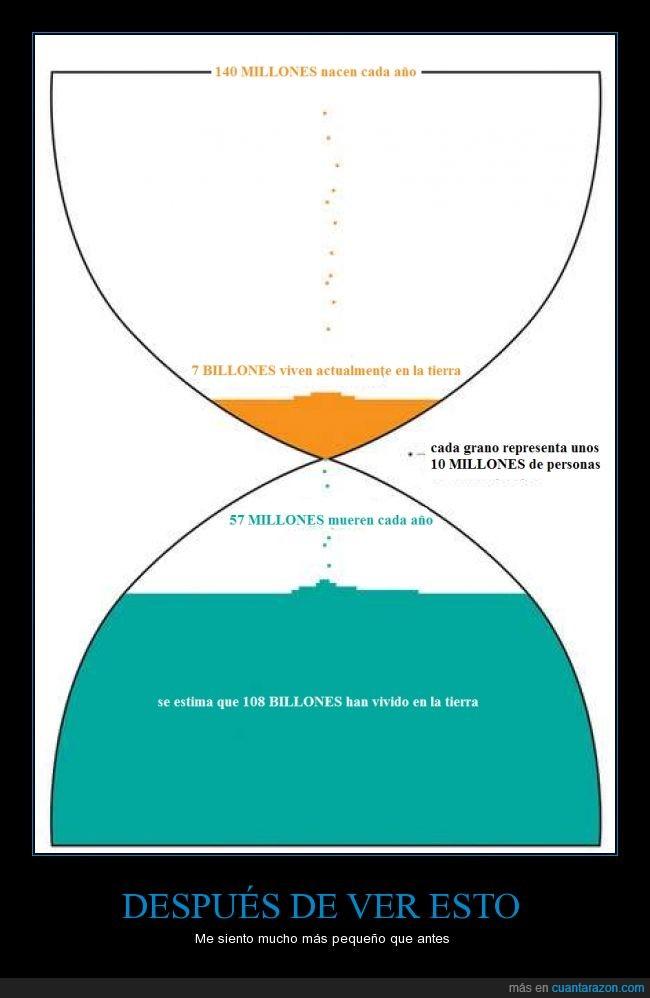 billones,conteo,millones,muerte,personas,reloj de arena,tierra,vida