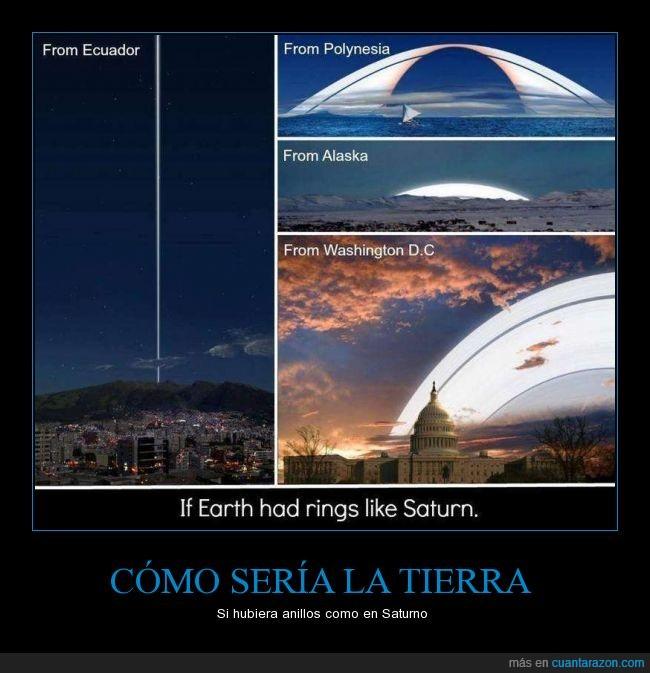 anillos,imaginaria,Saturno,suposición,Tierra,vista