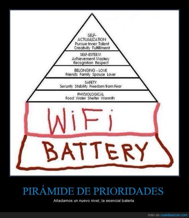batería,estilo de vida,internet,moviles,Prioridades,smartphone,wifi
