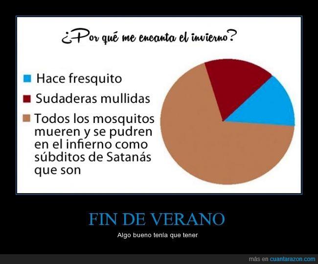 demonio,invierno,morir,mosquito,pudrir,satanas,subdito,verano