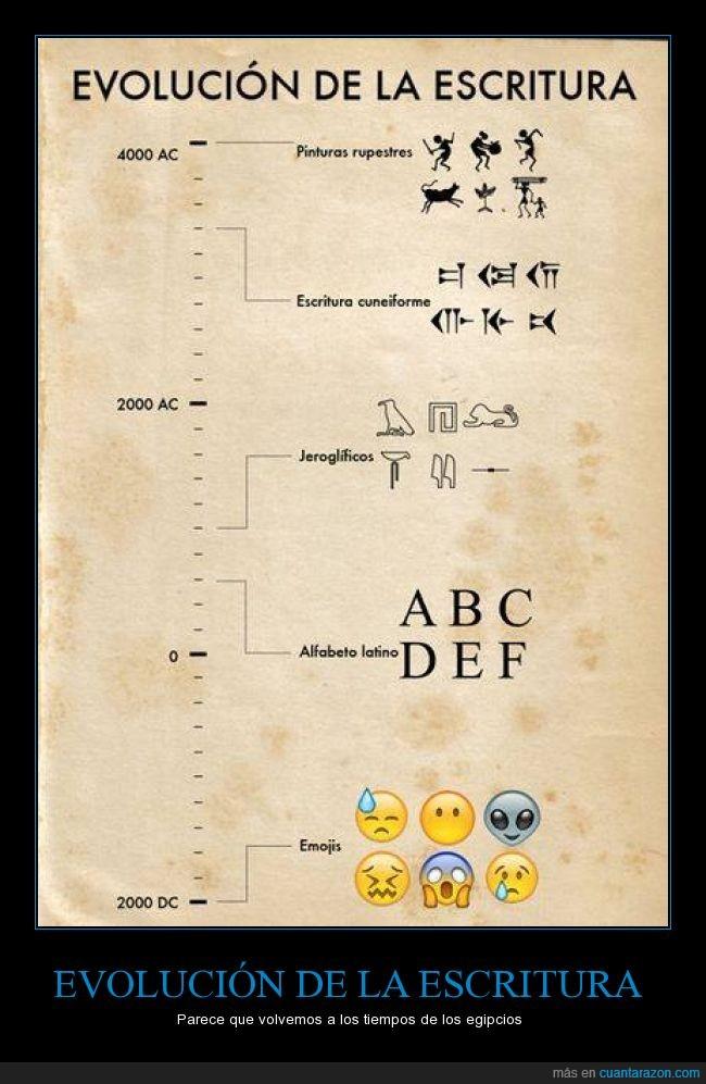 Resultado de imagen para escritura con emoticonos