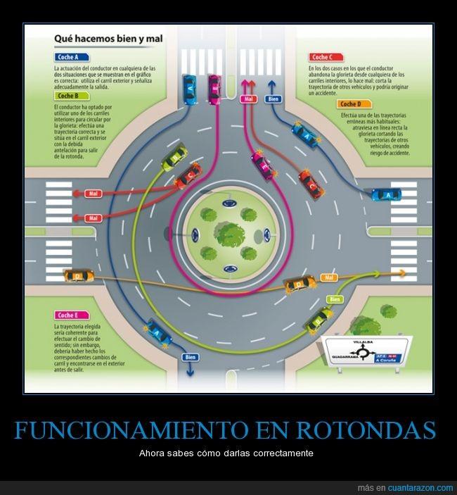 carnet,ciudad,fáciles,girar,mucho loco al volante,rotondas,Teoría básica,teorico