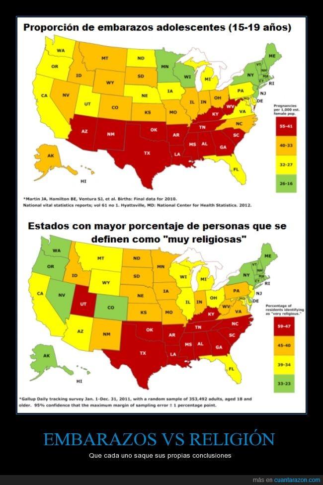 embarazos adolescentes,estados,Estados Unidos,porcentajes,religión