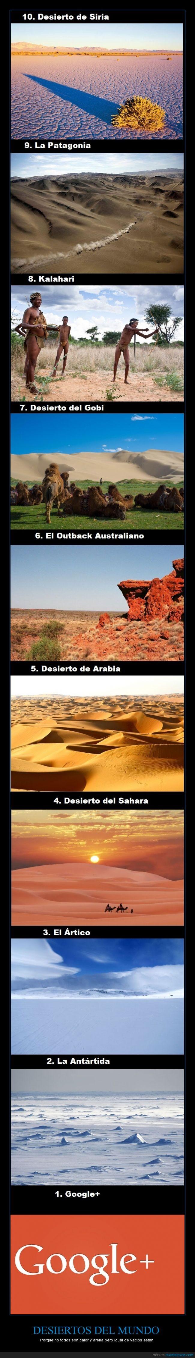 antartida,arabia,artico,desiertos,gobi,google+,kalahari,mi cuenta bancaria,sahara