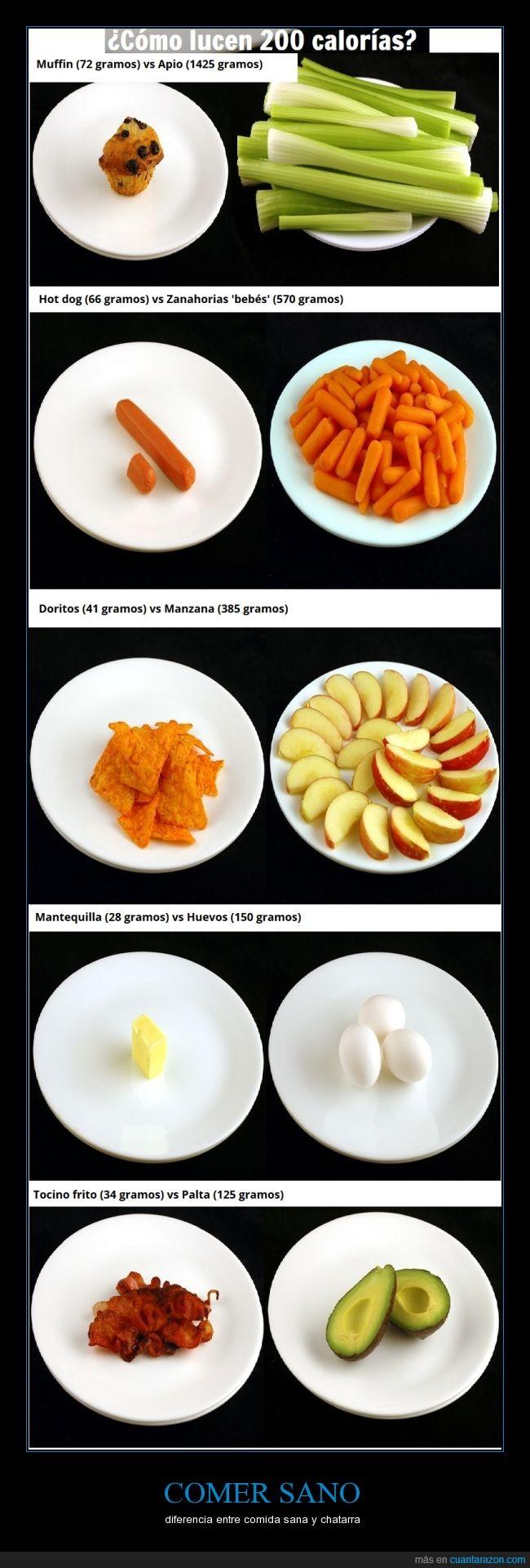 aguacate,dorilocos,doritos,entre 2500 y 2700 calorías por día,magdalenas,minimo,palta,salud