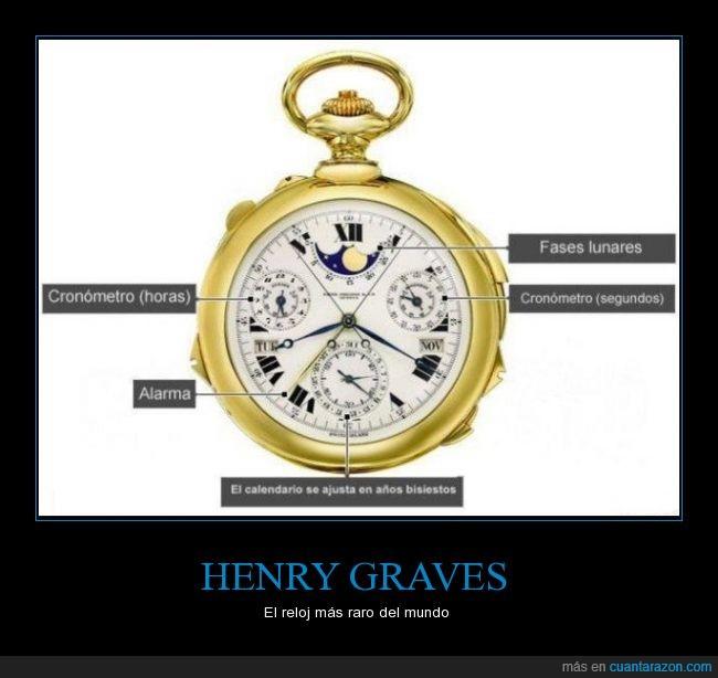 Henry Graves Junior,Patek Philippe,raro,reloj,reloj artesano,Reloj Henry Graves,¿Cómo funciona?