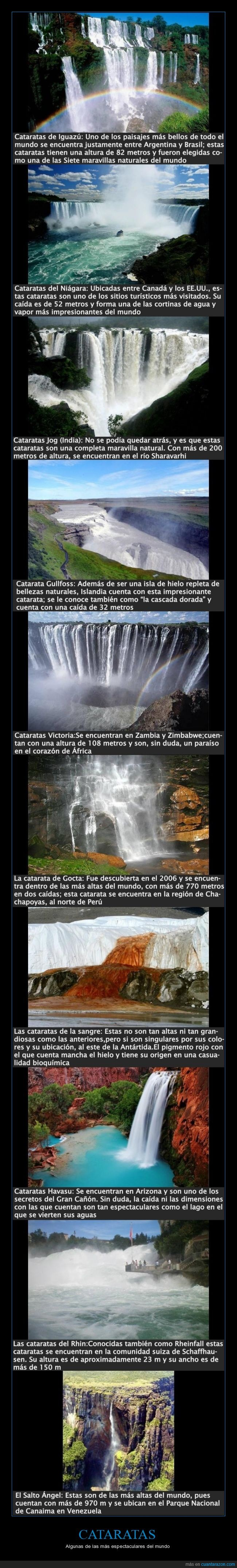 Argentina,Brasil,Canadá,Catarata Gullfoss,Cataratas del Niágara,Cataratas Jog,Estados Unidos,India,río Sharavarhi