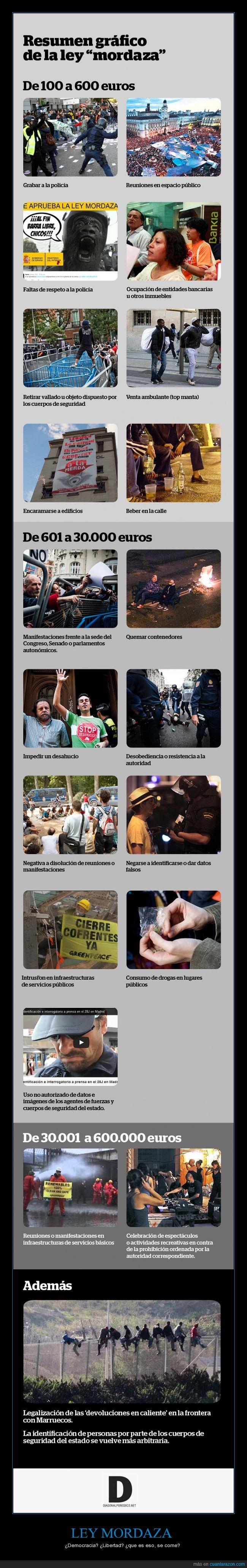 fascismo,inmigración,ley mordaza,manifestaciones,policia,politica,pp,represión