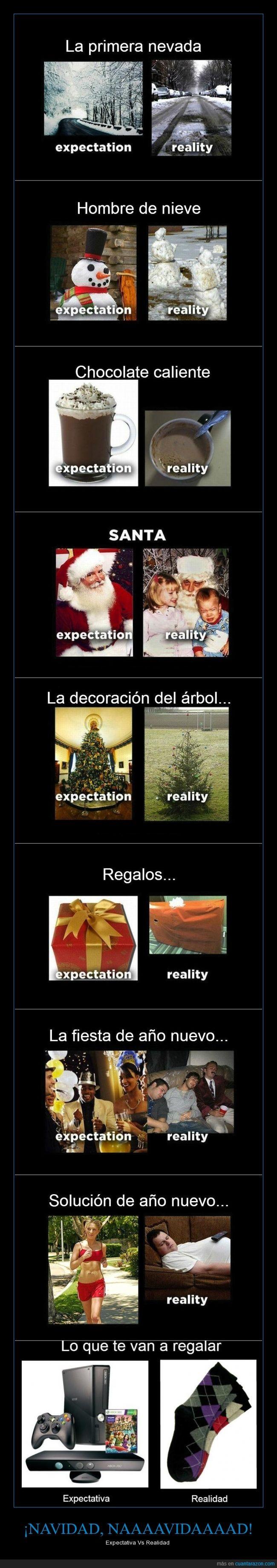 Año nuevo,Árbol de navidad,chocolate caliente,decoración,divertido,Expectativa,gracioso,La primera nevada,Muñeco de nieve,Navidad,Realidad,regalo,Santa Claus,sorpresa