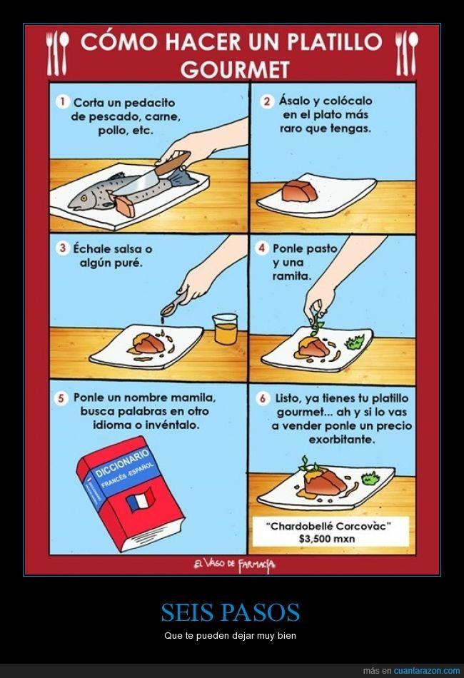 cena gourmet para celebrar tu soledad,cocina,cocinar,comida gourmet,nombre,pez,precio,seis pasos